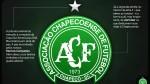 Chapecoense modificó su escudo para recordar a las víctimas del avión - Noticias de mar de copas