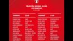 Selección peruana Sub 20: esta es la lista de convocados al Sudamericano - Noticias de luis iberico