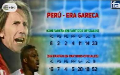 Selección peruana: así le fue con Farfán y Ruidíaz en la era Gareca